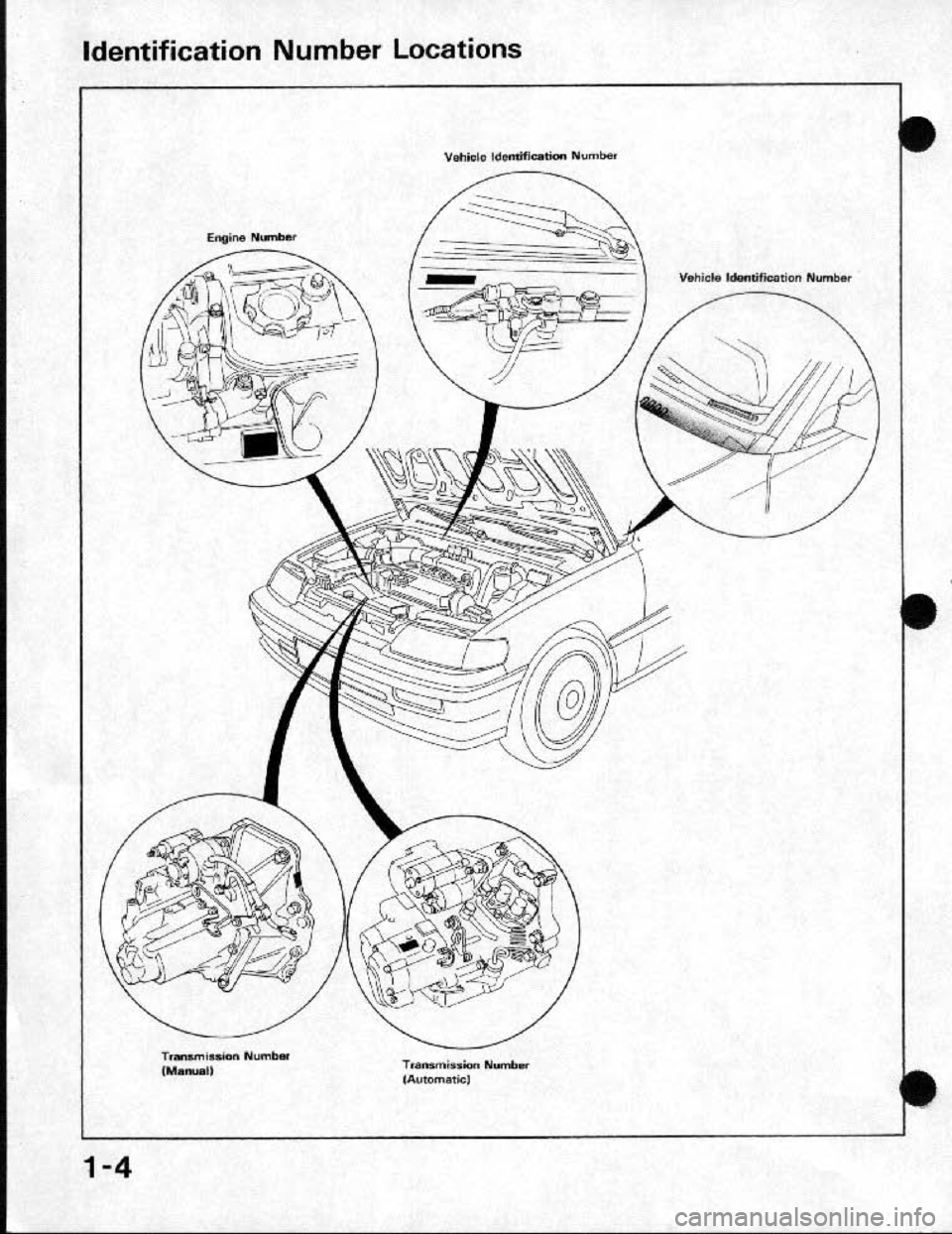 HONDA CRX 1991 2.G Workshop Manual