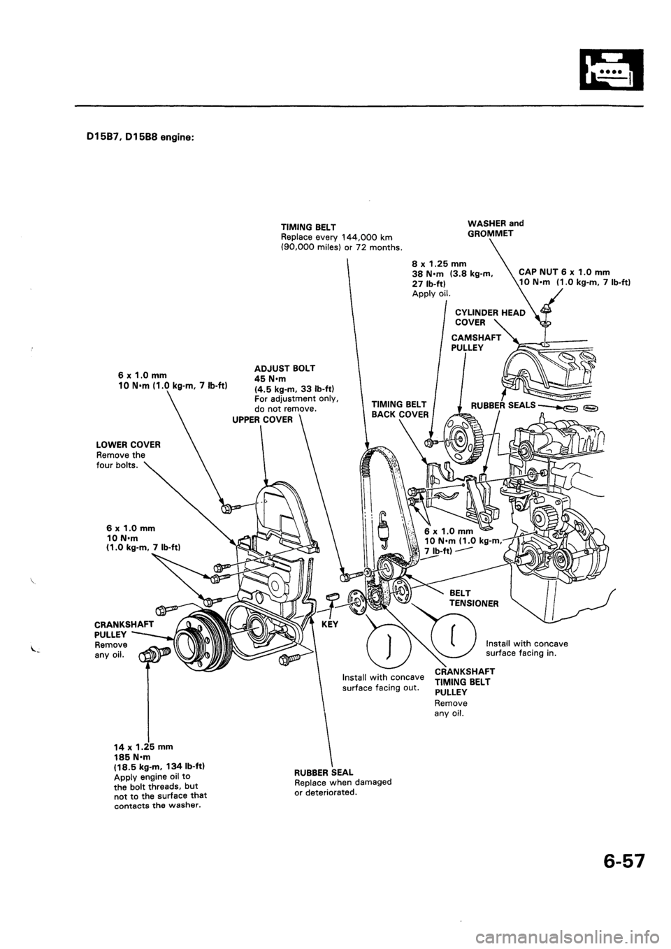 HONDA CIVIC 1993 5.G Workshop Manual (1258 Pages), Page
