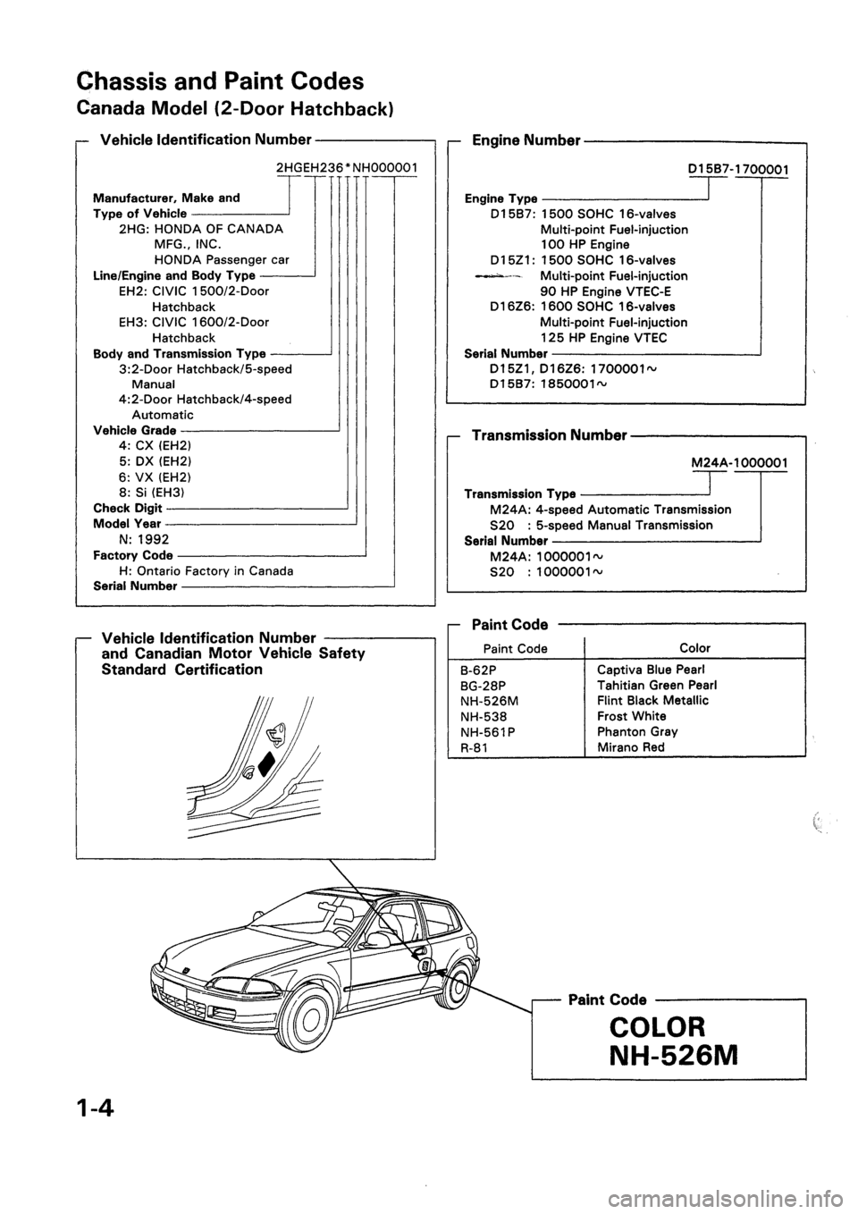 HONDA CIVIC 1995 5.G Workshop Manual