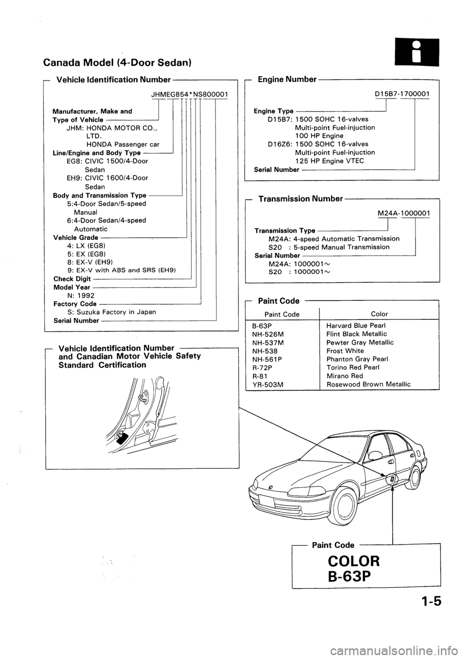 HONDA CIVIC 1993 5.G Workshop Manual (1258 Pages)