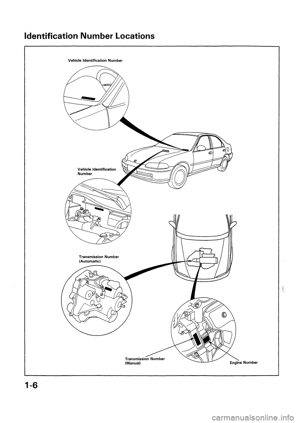 HONDA CIVIC 1993 5.G Workshop Manual
