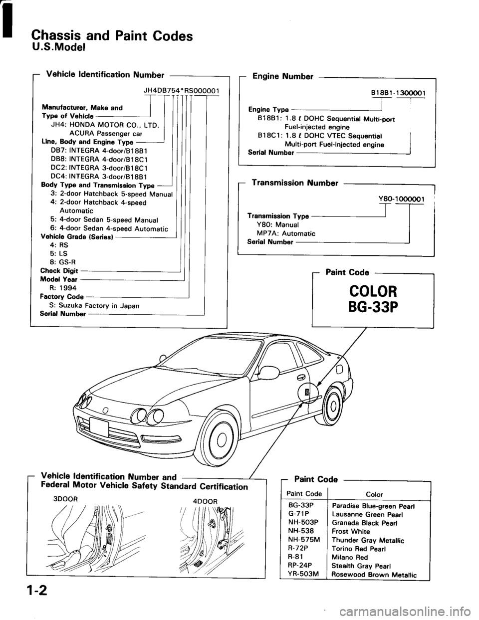 HONDA INTEGRA 1994 4.G Workshop Manual