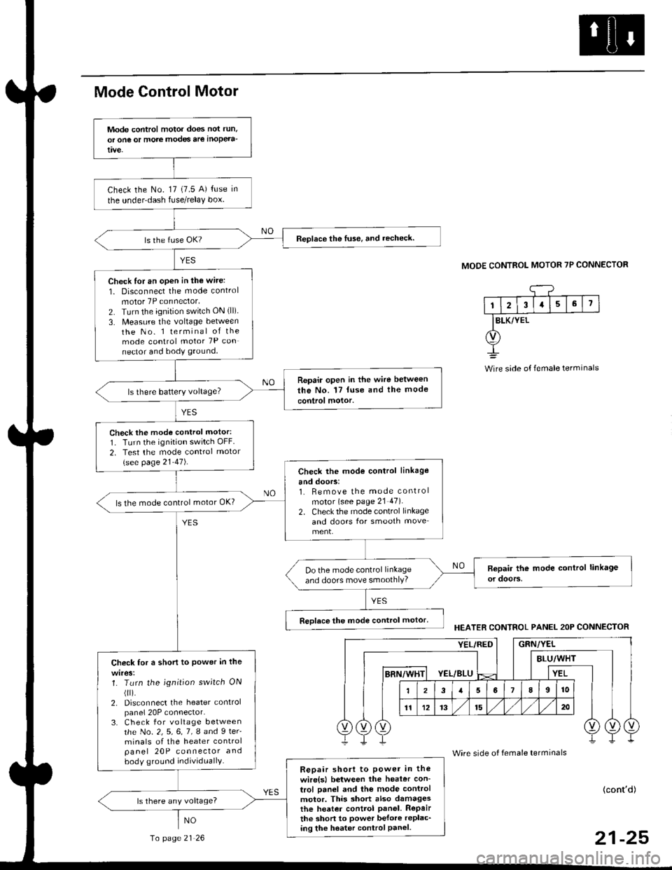 2004 honda odyssey ignition wiring diagram refrigerator 1997 fuse box great installation of discconnecting wire 45 2006