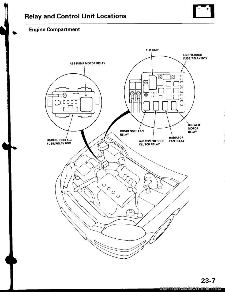97 Civic Under Hood Fuse Box : 28 Wiring Diagram Images