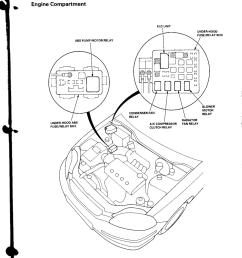 97 civic under hood fuse box 28 wiring diagram images 2001 honda civic fuse box diagram 97 honda civic dashboard diagrams [ 960 x 1242 Pixel ]