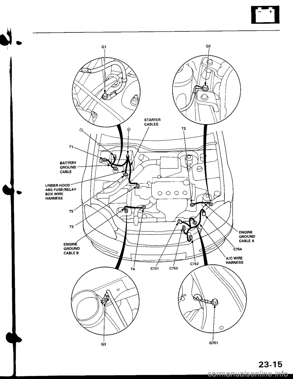 ABS HONDA CIVIC 1997 6.G Workshop Manual