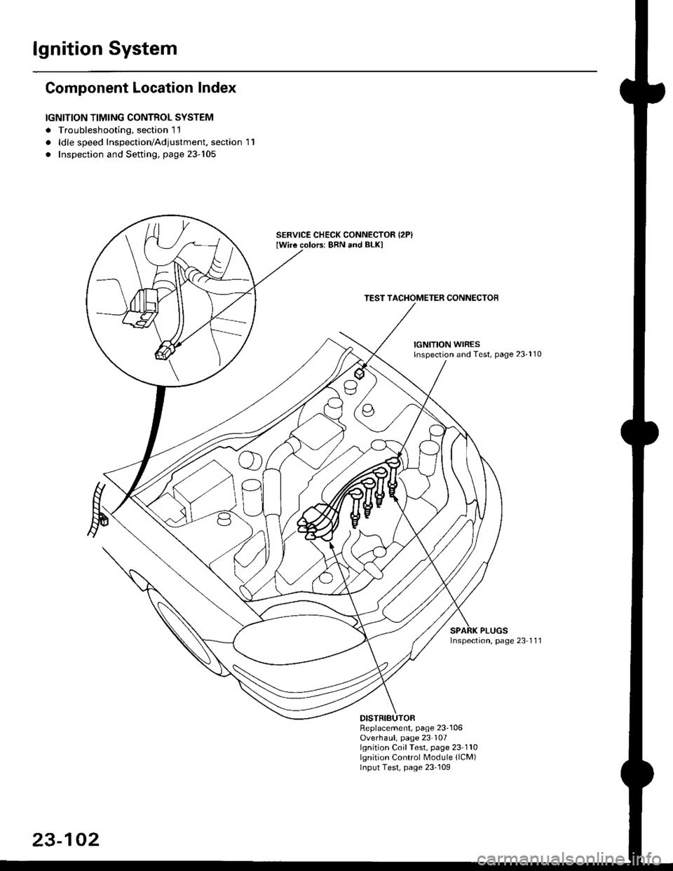 vtec wiring diagram obd2 chicken wing bones d16z6 engine fuse box k24a8 ~ elsalvadorla