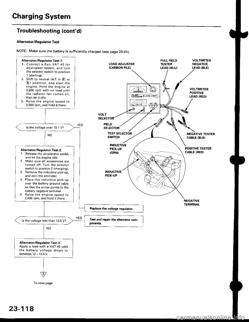 honda cr125r engine wiring diagram honda fender diagram honda cr125r engine wiring diagram #23