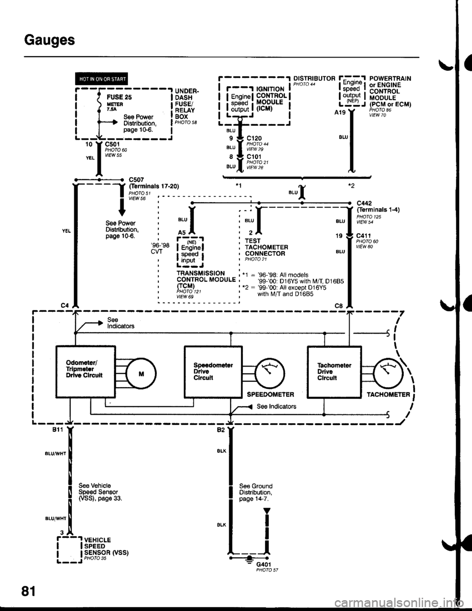Service manual [Remove 1995 Chevrolet Sportvan G30 Front