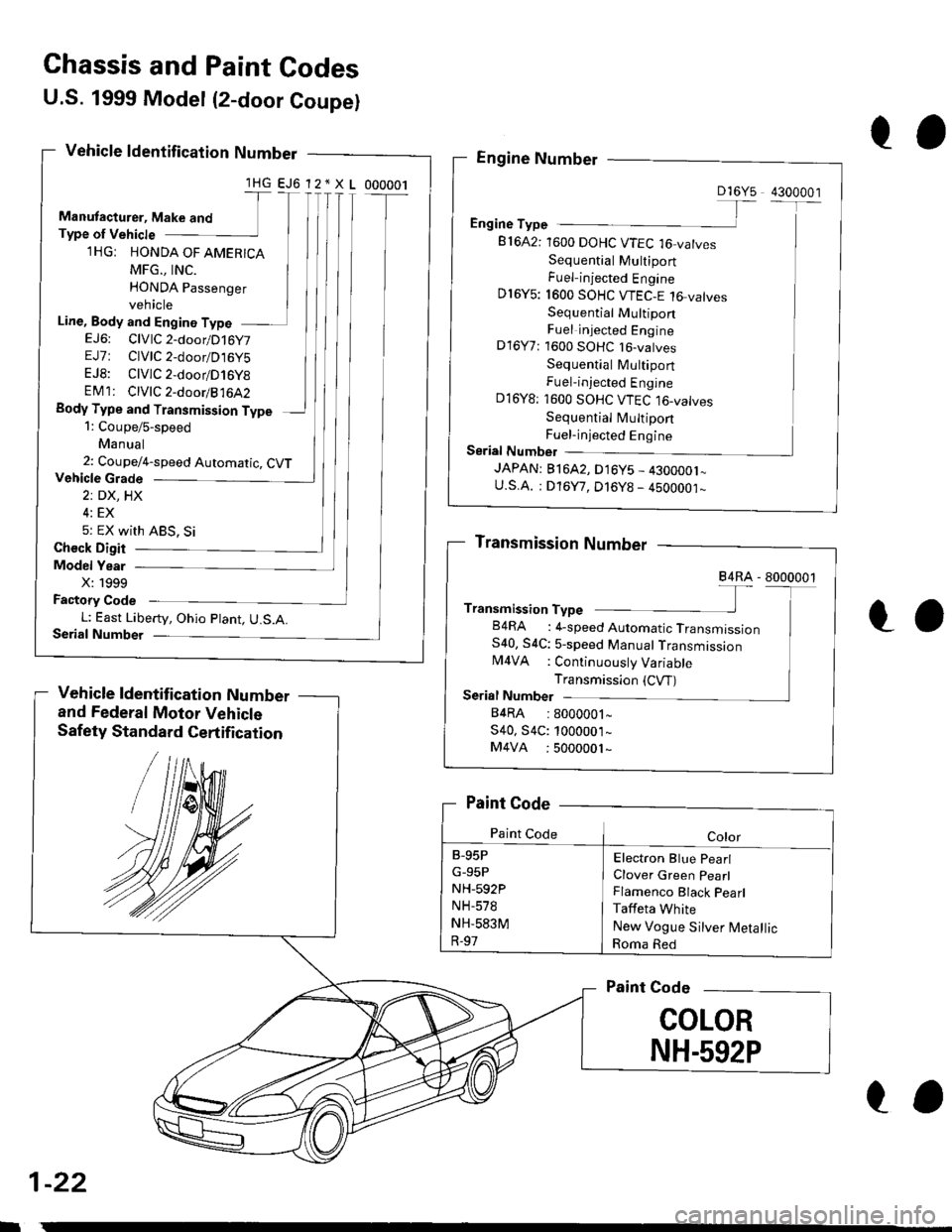 HONDA CIVIC 1998 6.G Workshop Manual