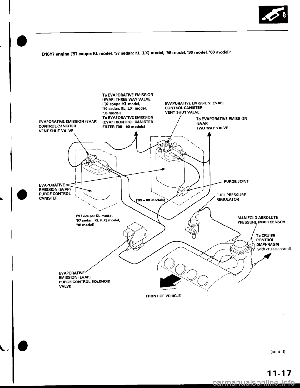 2004 China Scooter Wiring Diagram Scooter Starter Diagram