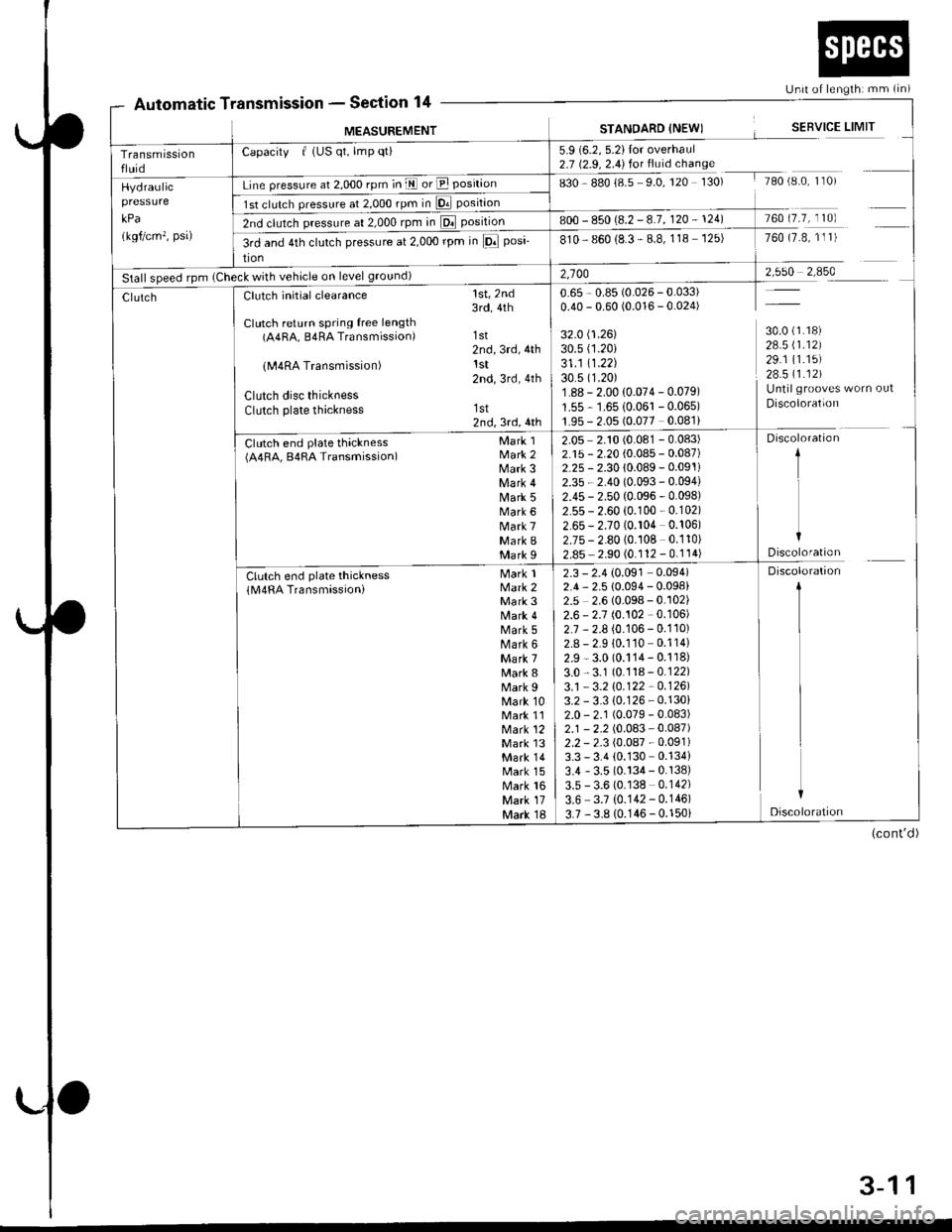 HONDA CIVIC 1999 6.G Workshop Manual