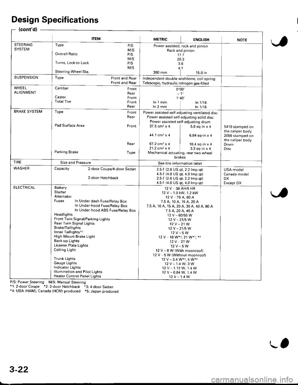 hight resolution of fuses honda civic 2000 6 g workshop manual
