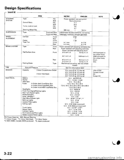 small resolution of fuses honda civic 2000 6 g workshop manual