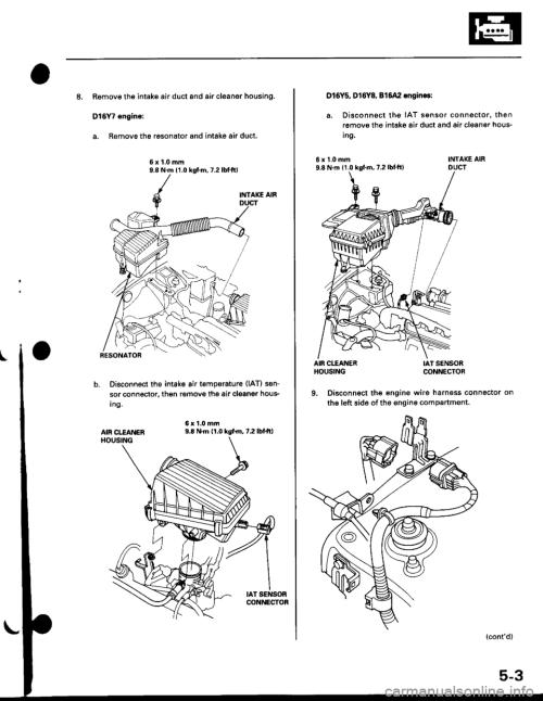 small resolution of 1998 honda accord lx 2 3l engine diagram honda auto honda accord engine diagram 2006 2001