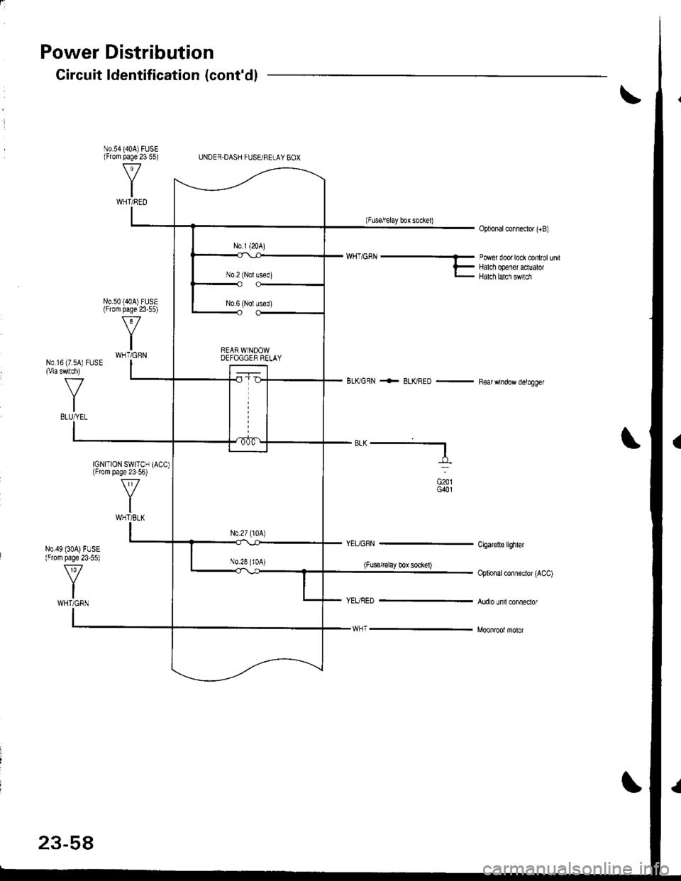 medium resolution of honda integra fuse box manual