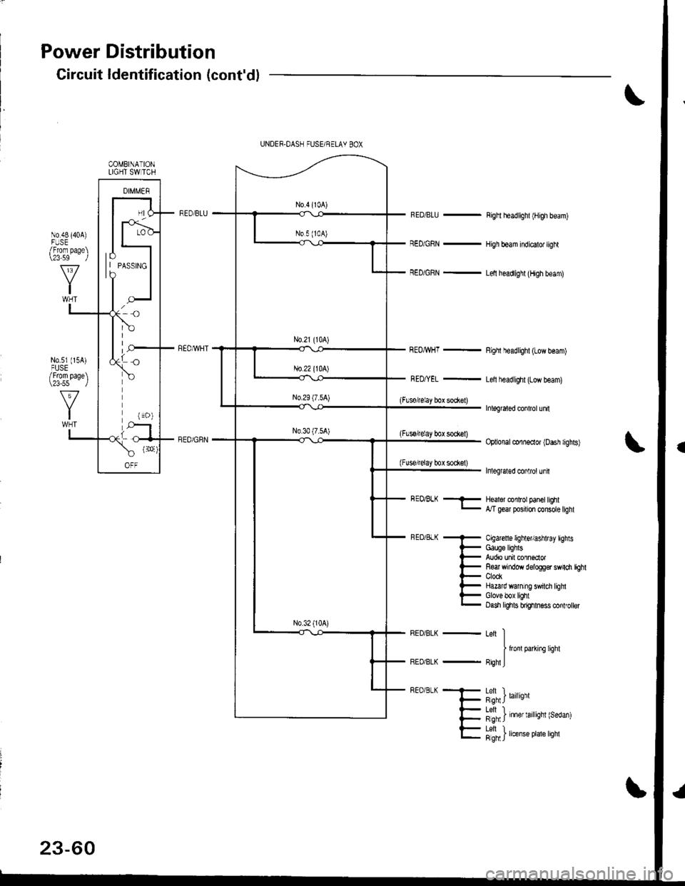 hight resolution of honda integra fuse box manual