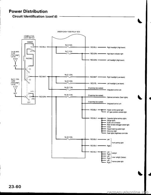 small resolution of honda integra fuse box manual