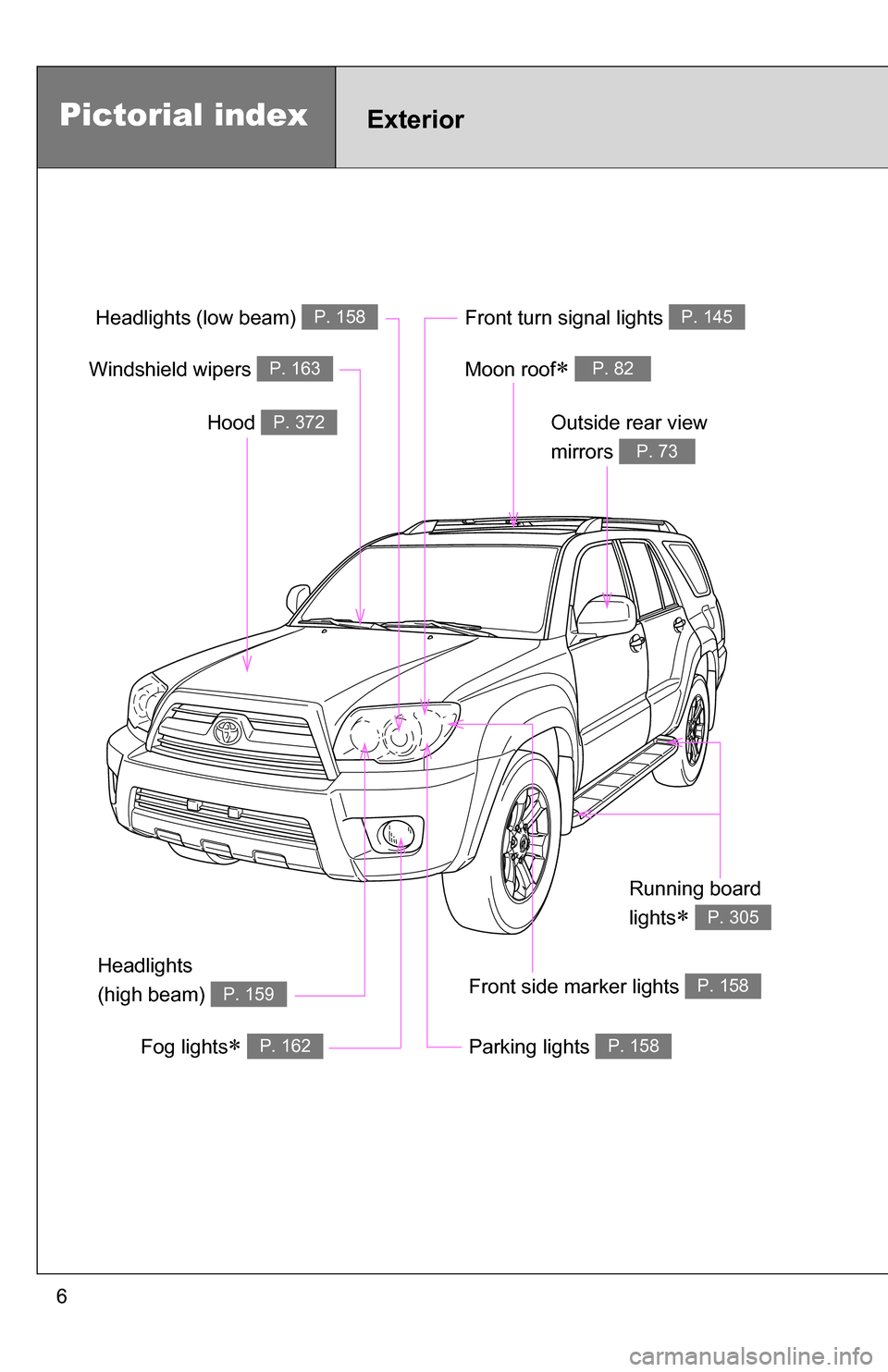 TOYOTA 4RUNNER 2009 N280 / 5.G Owners Manual