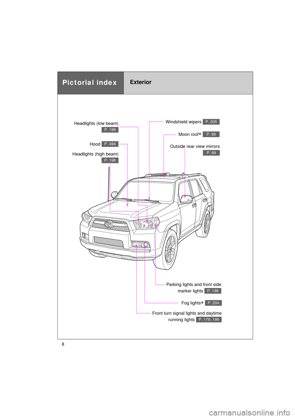 TOYOTA 4RUNNER 2011 N280 / 5.G Owners Manual