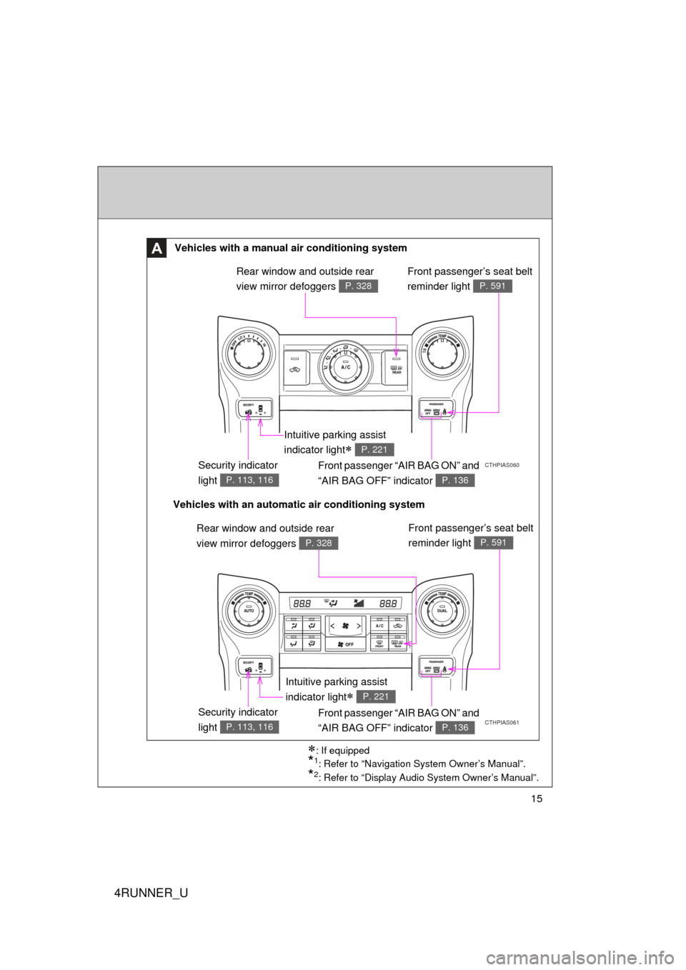2011 Scion Xb Owners Manual Wiring Diagrams 2011 Jeep