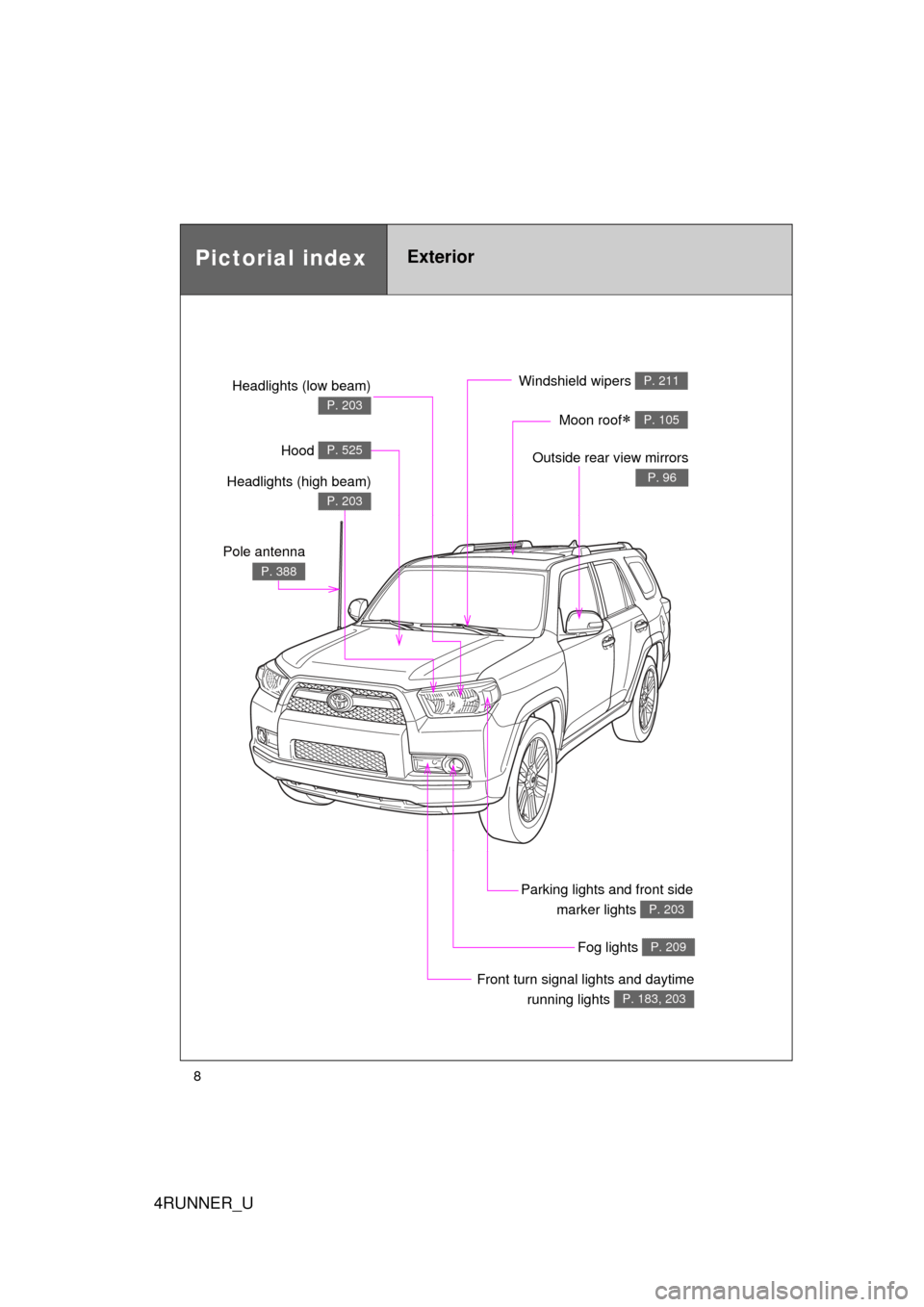 TOYOTA 4RUNNER 2013 N280 / 5.G Owners Manual