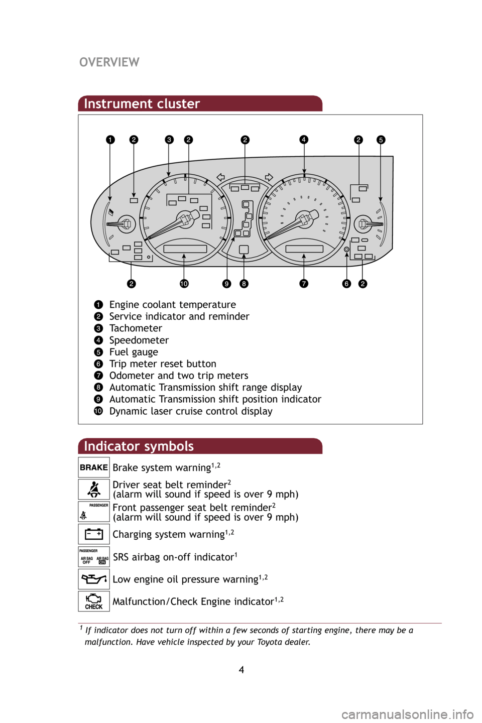 TOYOTA AVALON 2009 XX30 / 3.G Quick Reference Guide