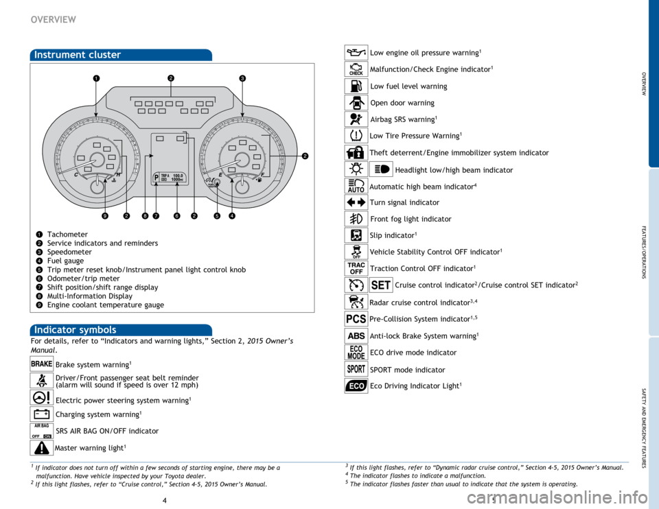 TOYOTA AVALON 2015 XX40 / 4.G Quick Reference Guide