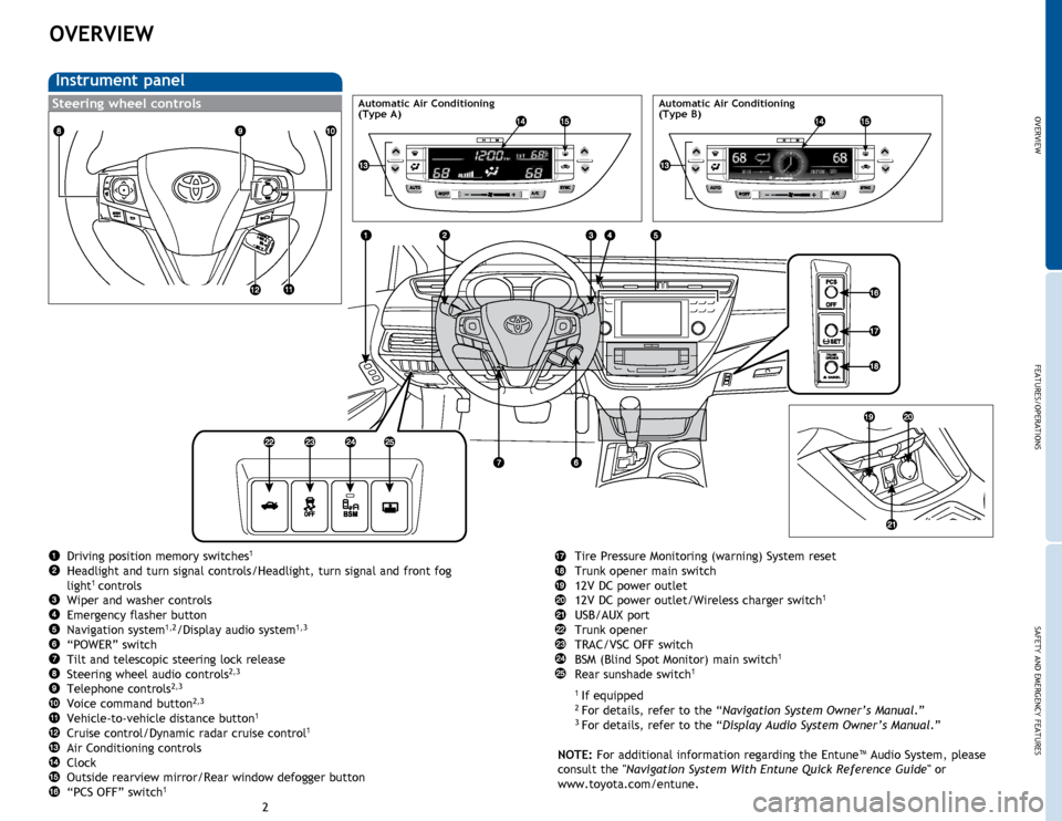 TOYOTA AVALON HYBRID 2015 XX40 / 4.G Quick Reference Guide