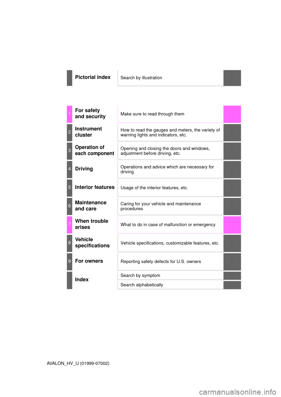 TOYOTA AVALON HYBRID 2016 XX40 / 4.G Owners Manual