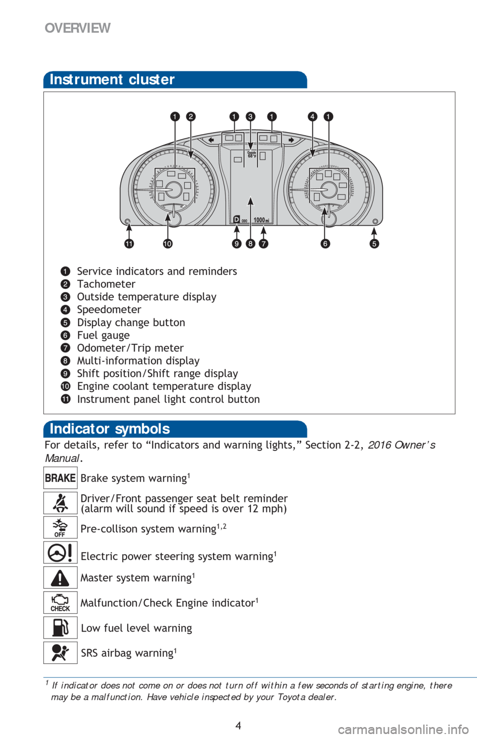 TOYOTA CAMRY 2016 XV50 / 9.G Quick Reference Guide