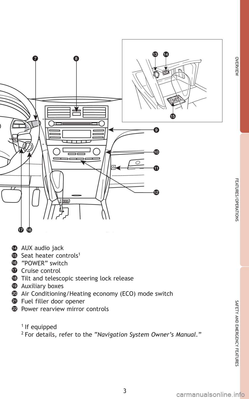 TOYOTA CAMRY HYBRID 2008 XV40 / 8.G Quick Reference Guide