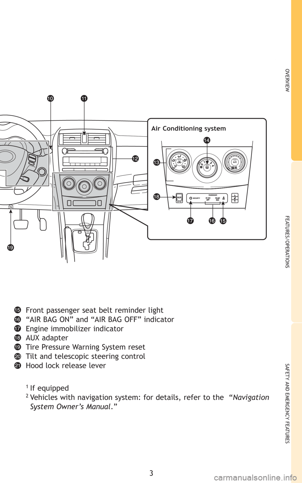 TOYOTA COROLLA 2009 10.G Quick Reference Guide