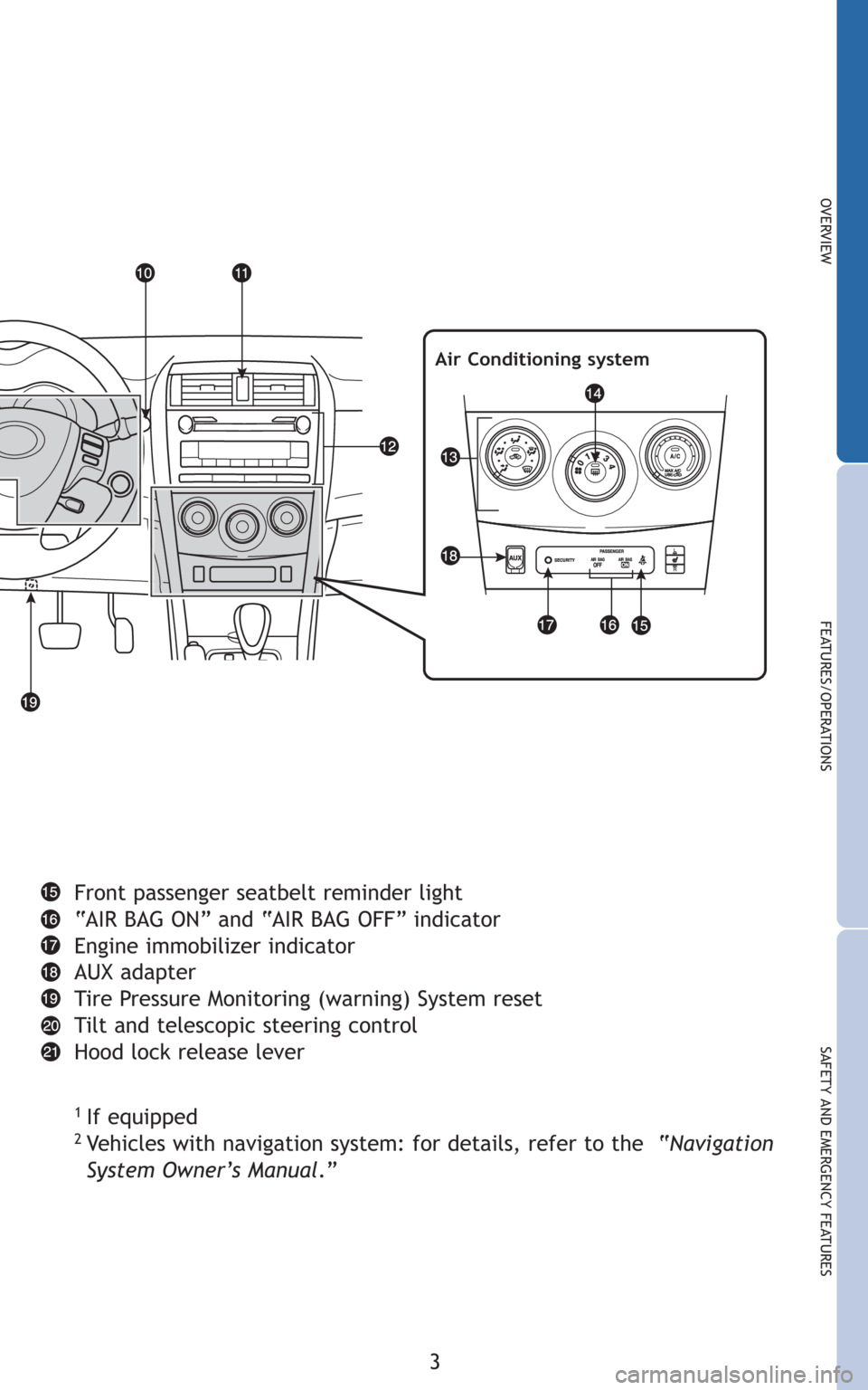 medium resolution of toyota corolla 2010 10 g quick reference guide page 5