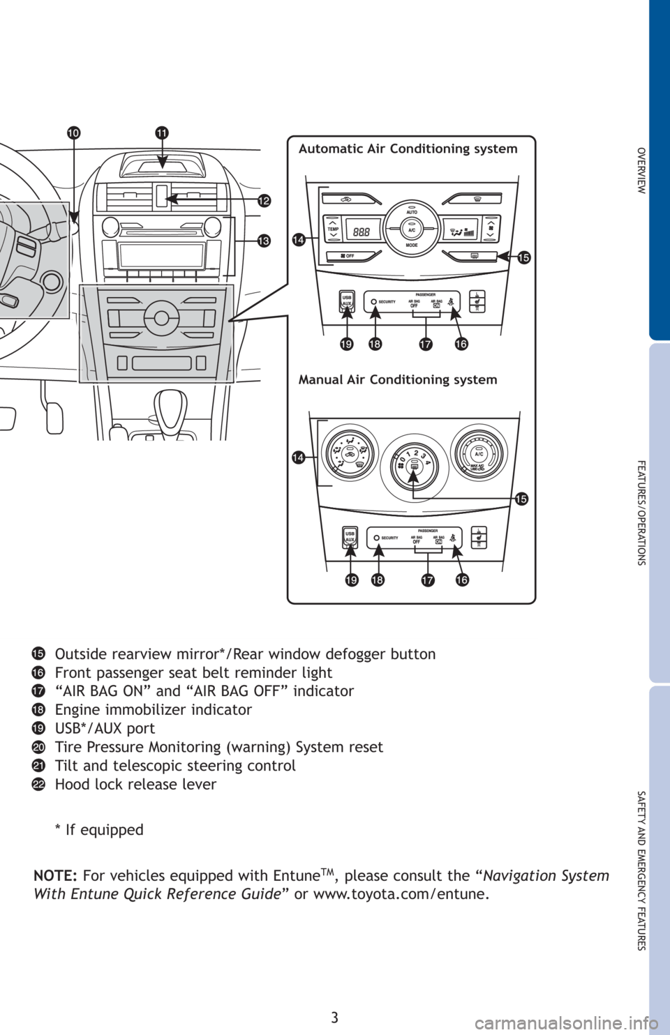 TOYOTA COROLLA 2012 10.G Quick Reference Guide
