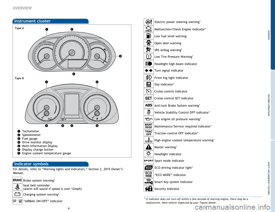 TOYOTA COROLLA 2015 11.G Quick Reference Guide