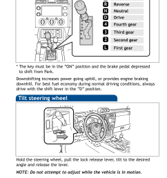 toyota fj cruiser 2011 1 g quick reference guide page 10 [ 960 x 1536 Pixel ]