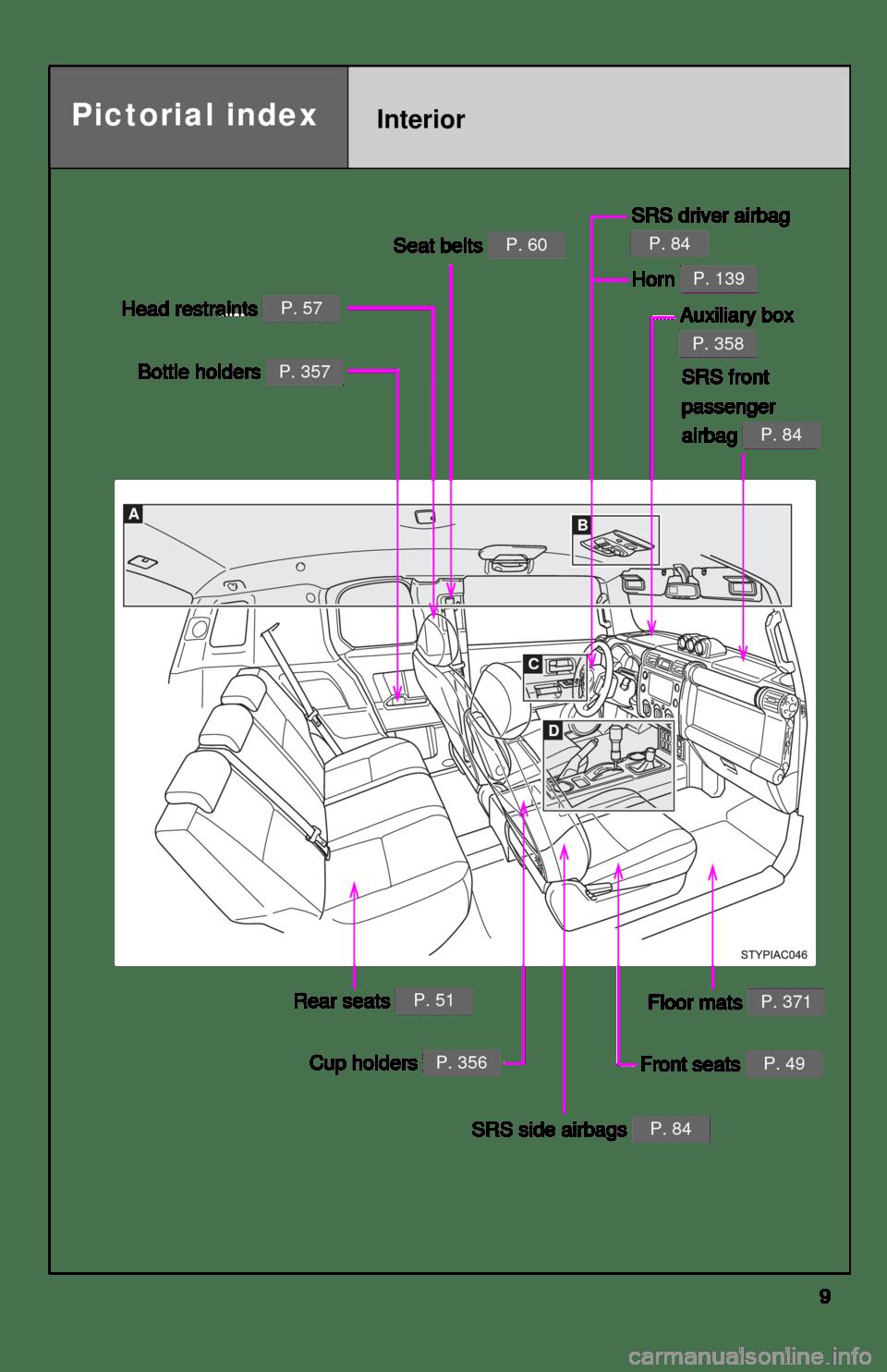 TOYOTA FJ CRUISER 2013 1.G Owners Manual