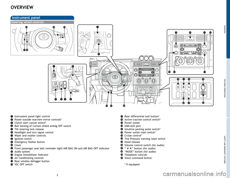TOYOTA FJ CRUISER 2014 1.G Quick Reference Guide
