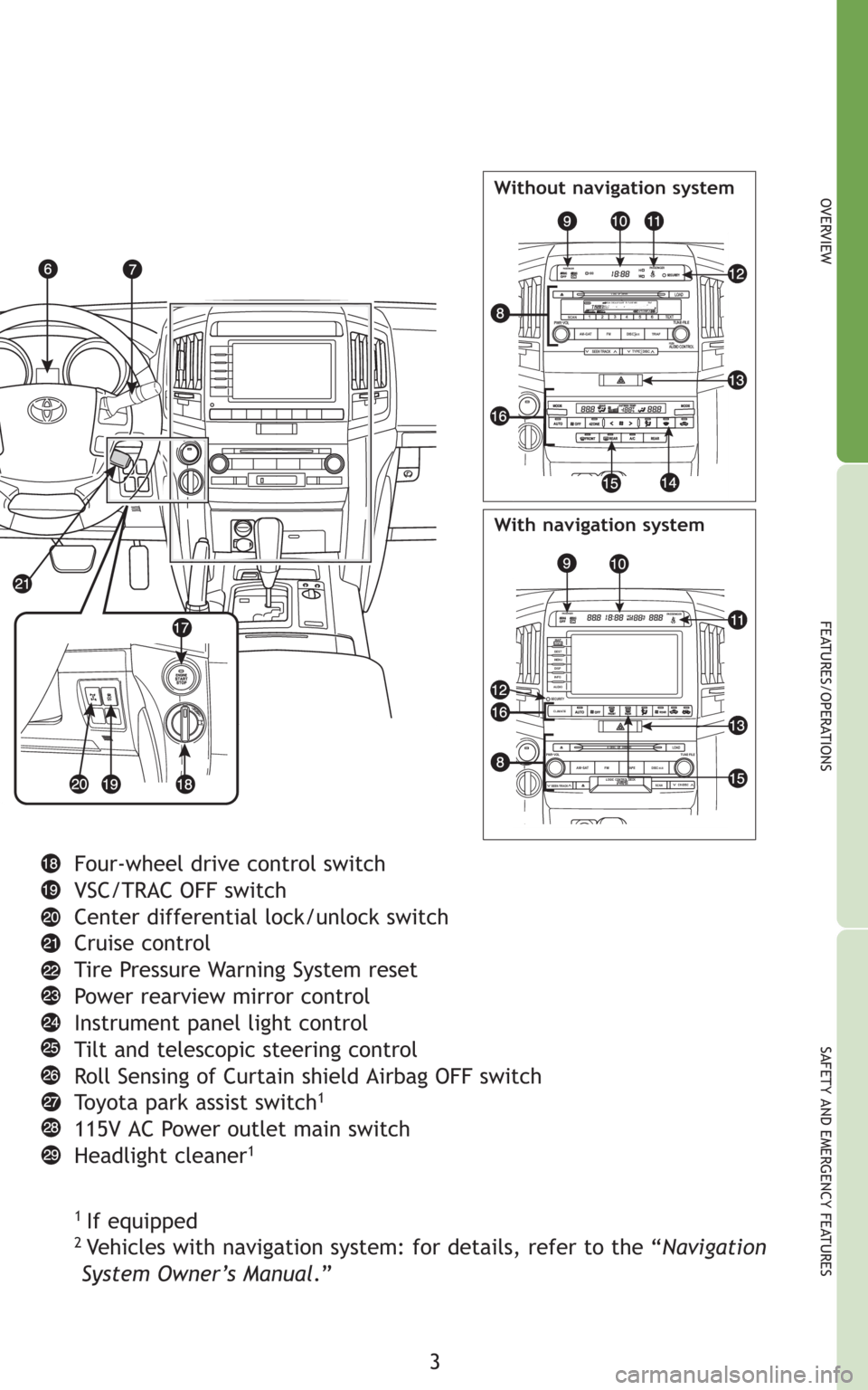 TOYOTA LAND CRUISER 2008 J200 Quick Reference Guide