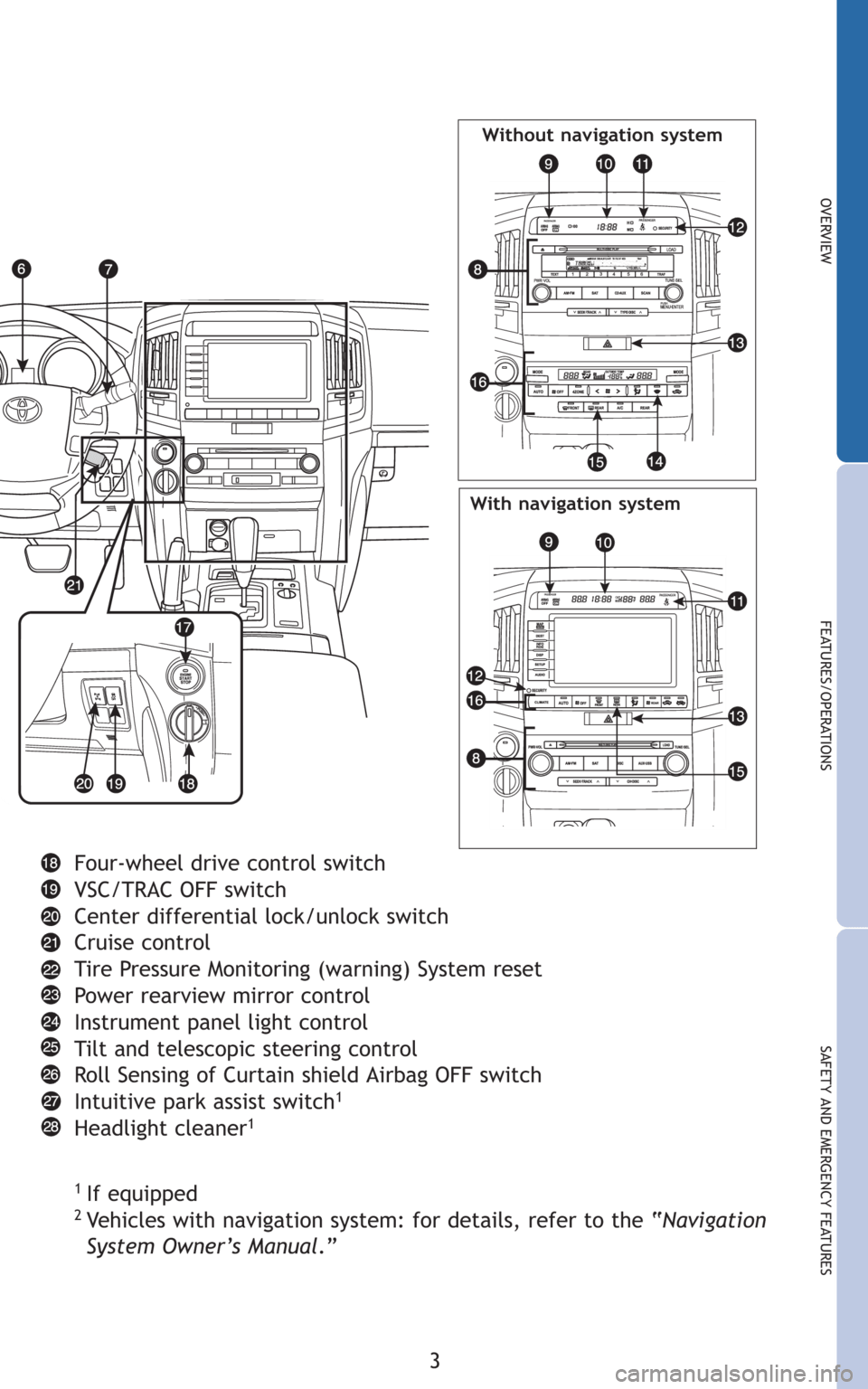 TOYOTA LAND CRUISER 2010 J200 Quick Reference Guide