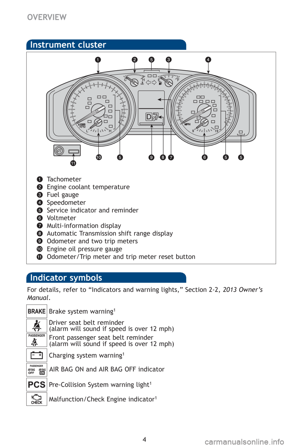 TOYOTA LAND CRUISER 2013 J200 Quick Reference Guide (36 Pages)