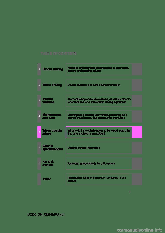 wiring diagram TOYOTA LAND CRUISER 2014 J200 Owners Manual