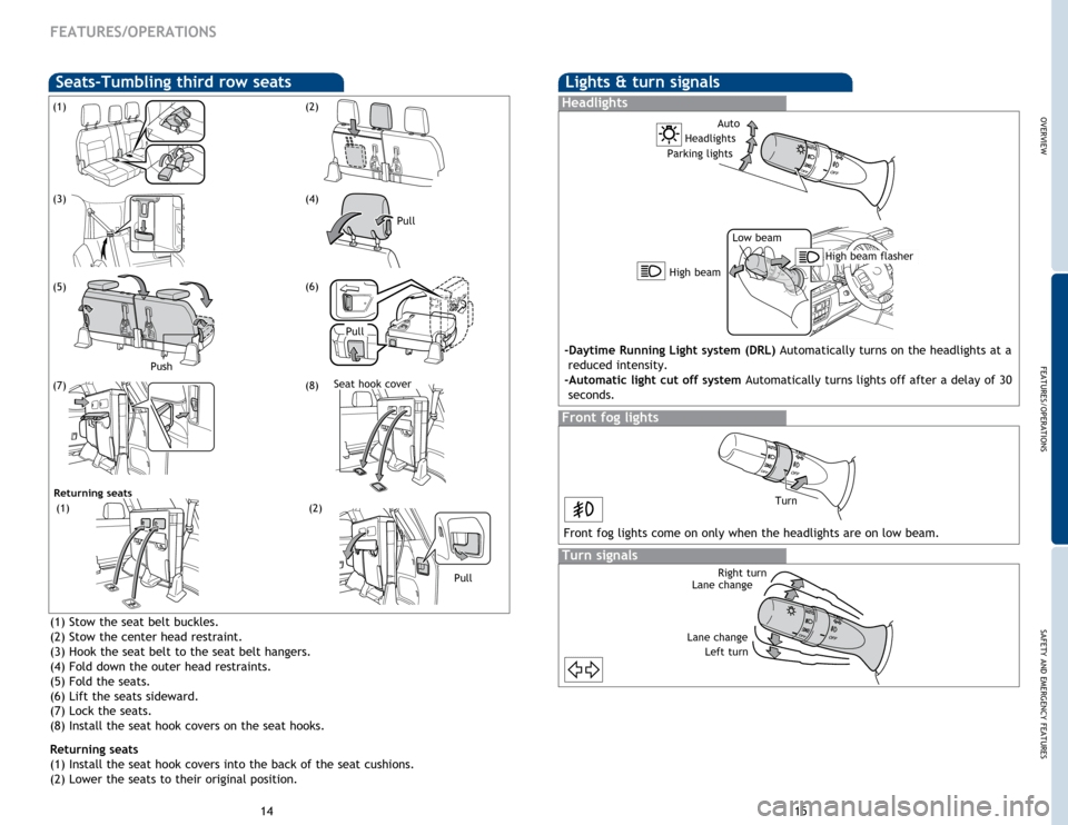 TOYOTA LAND CRUISER 2015 J200 Quick Reference Guide