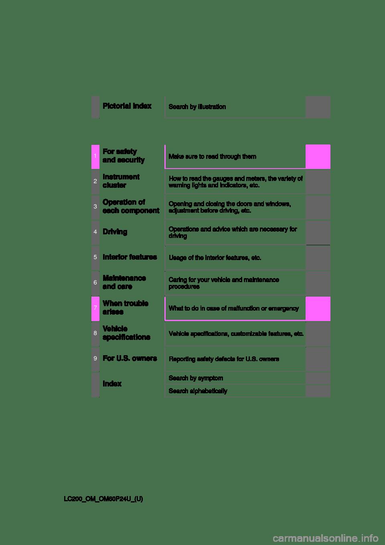 TOYOTA LAND CRUISER 2017 J200 Owners Manual