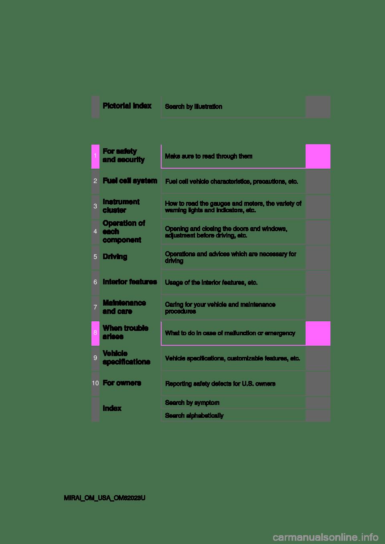 TOYOTA MIRAI 2017 1.G Owners Manual