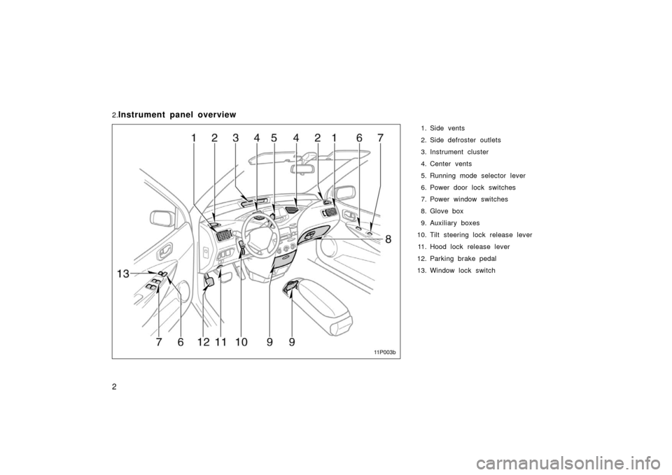 TOYOTA PRIUS 2003 1.G Owners Manual