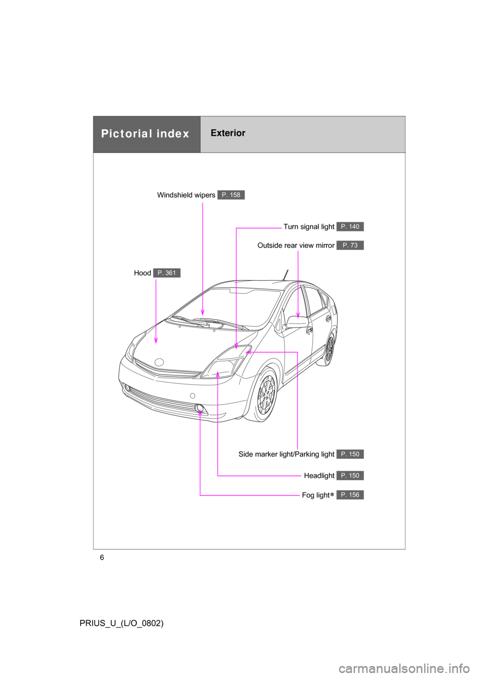 TOYOTA PRIUS 2008 2.G Owners Manual