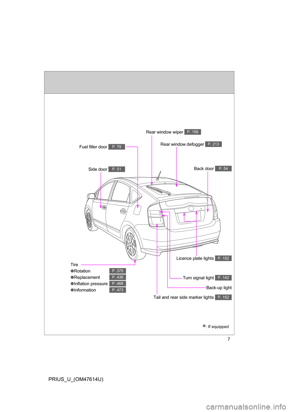 TOYOTA PRIUS 2009 2.G Owners Manual