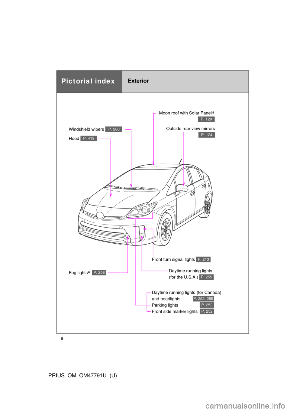 TOYOTA PRIUS 2013 3.G Owners Manual (640 Pages)